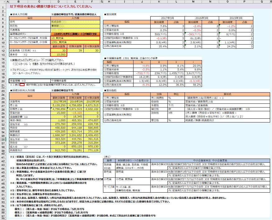 ローカルベンチマーク 「財務分析」シート